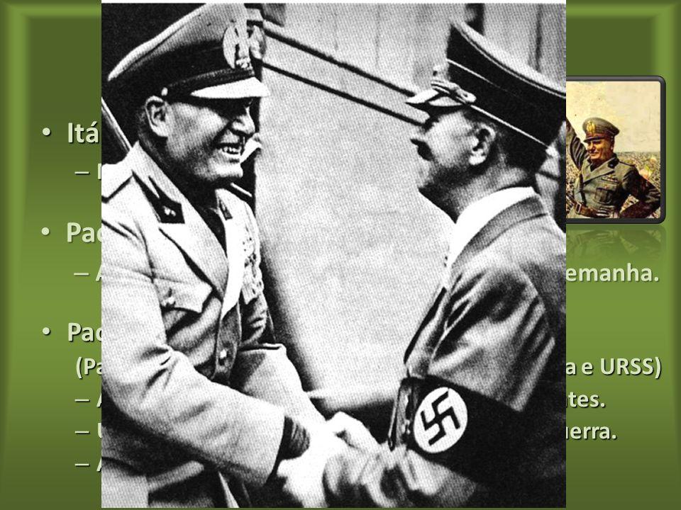 Questão Polonesa: Questão Polonesa: – Hitler exige o corredor polonês. – Inglaterra garante apoio à Polônia.