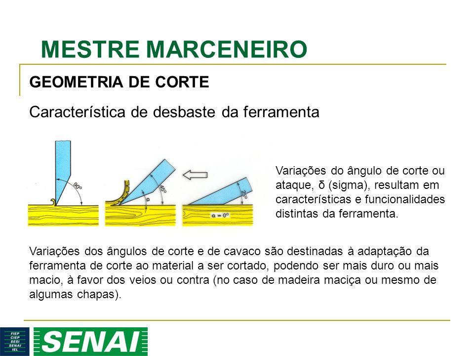 MESTRE MARCENEIRO GEOMETRIA DE CORTE Característica de desbaste da ferramenta Variações do ângulo de corte ou ataque, δ (sigma), resultam em caracterí