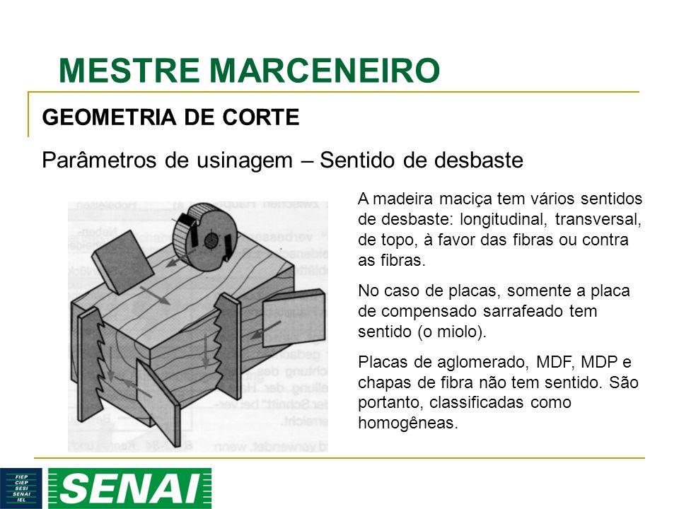MESTRE MARCENEIRO A madeira maciça tem vários sentidos de desbaste: longitudinal, transversal, de topo, à favor das fibras ou contra as fibras. No cas