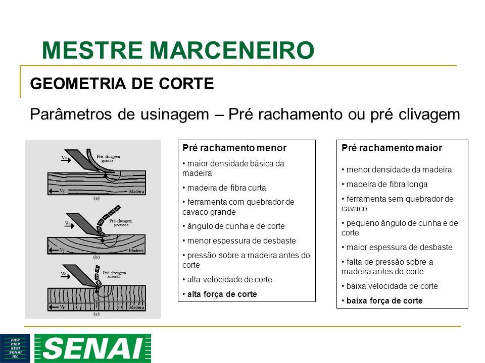 MESTRE MARCENEIRO GEOMETRIA DE CORTE Parâmetros de usinagem – Pré rachamento ou pré clivagem Pré rachamento menor maior densidade básica da madeira ma