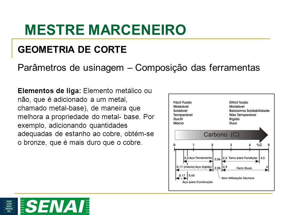 MESTRE MARCENEIRO GEOMETRIA DE CORTE Parâmetros de usinagem – Composição das ferramentas Elementos de liga: Elemento metálico ou não, que é adicionado