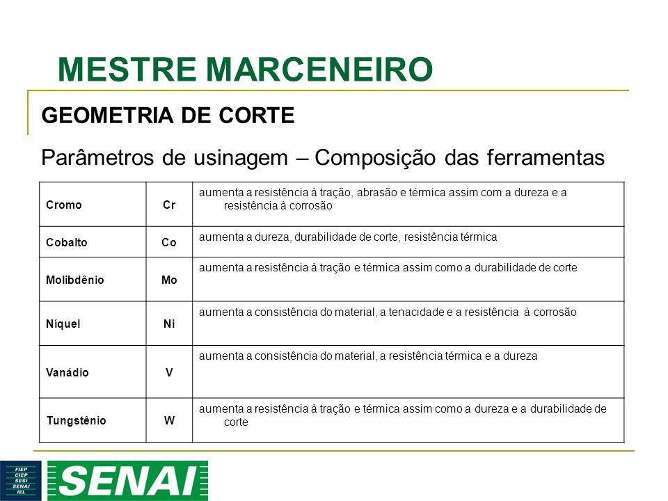 MESTRE MARCENEIRO CromoCr aumenta a resistência à tração, abrasão e térmica assim com a dureza e a resistência à corrosão CobaltoCo aumenta a dureza,