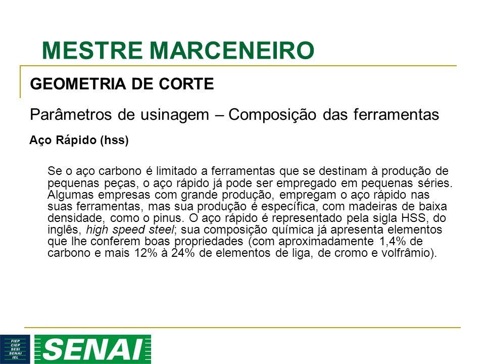 MESTRE MARCENEIRO Aço Rápido (hss) Se o aço carbono é limitado a ferramentas que se destinam à produção de pequenas peças, o aço rápido já pode ser em