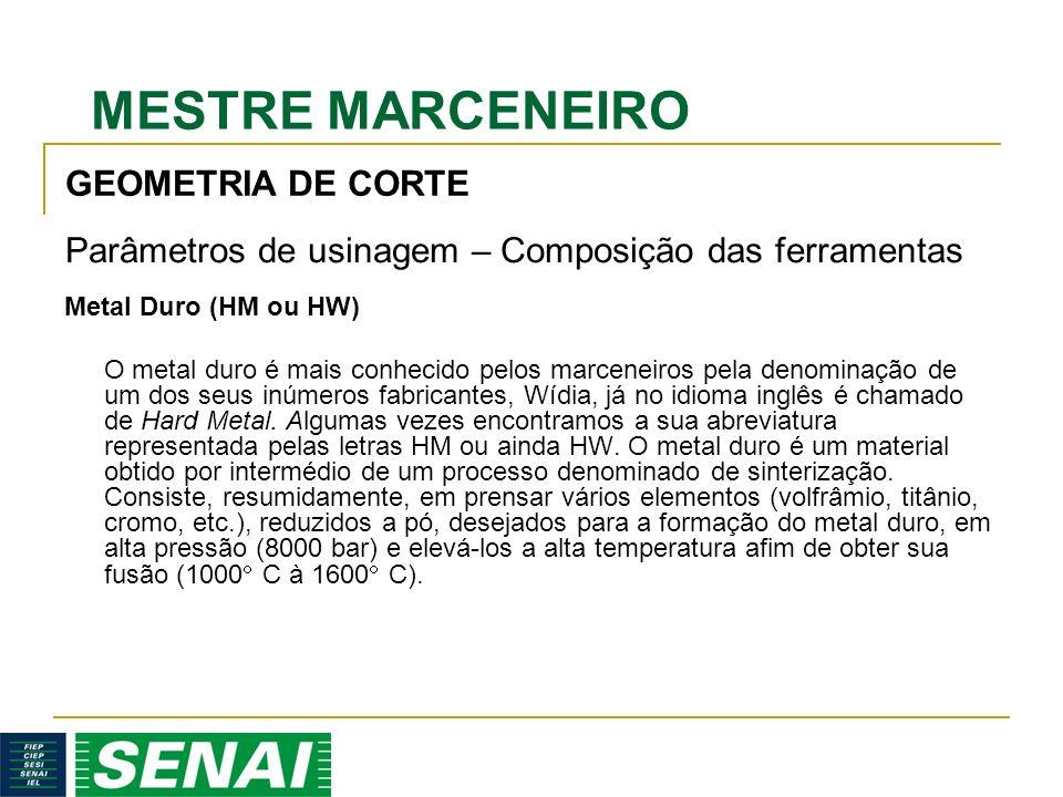 MESTRE MARCENEIRO Metal Duro (HM ou HW) O metal duro é mais conhecido pelos marceneiros pela denominação de um dos seus inúmeros fabricantes, Wídia, j