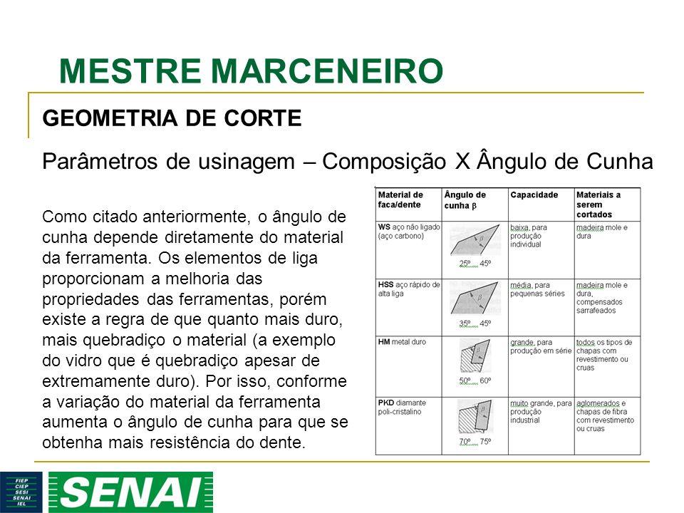 MESTRE MARCENEIRO GEOMETRIA DE CORTE Parâmetros de usinagem – Composição X Ângulo de Cunha Como citado anteriormente, o ângulo de cunha depende direta
