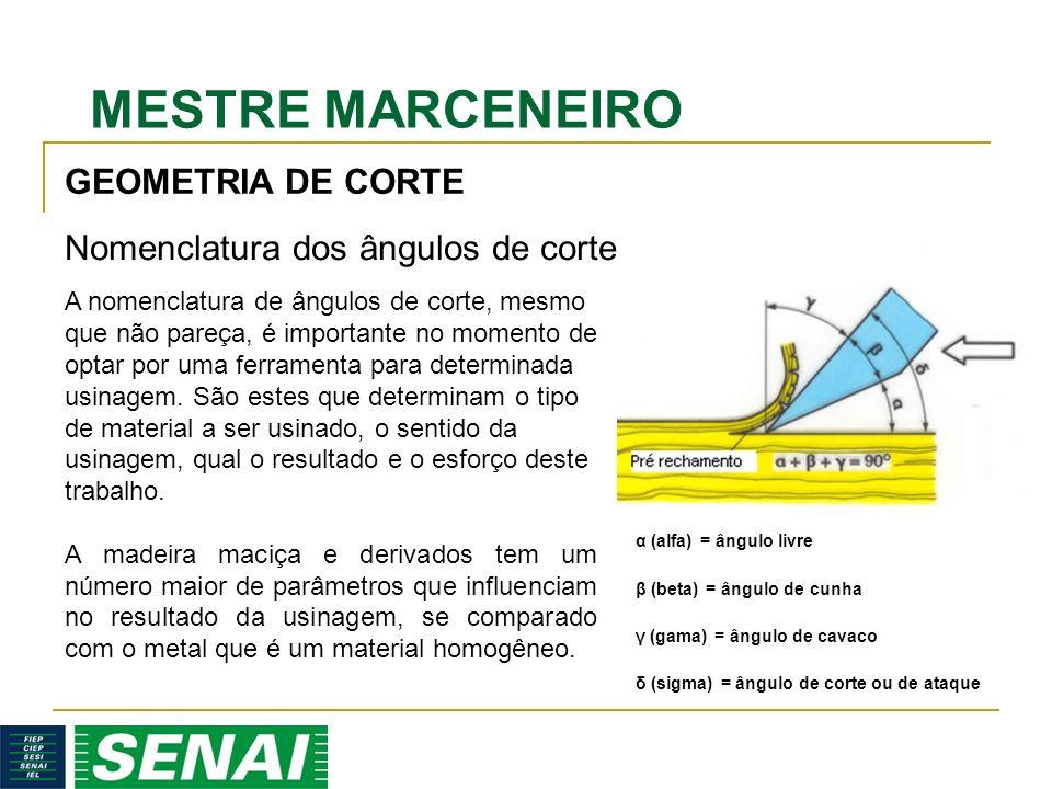 MESTRE MARCENEIRO GEOMETRIA DE CORTE Nomenclatura dos ângulos de corte A nomenclatura de ângulos de corte, mesmo que não pareça, é importante no momen