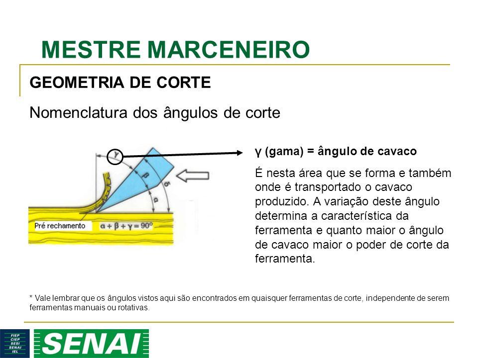 MESTRE MARCENEIRO GEOMETRIA DE CORTE Nomenclatura dos ângulos de corte γ (gama) = ângulo de cavaco É nesta área que se forma e também onde é transport