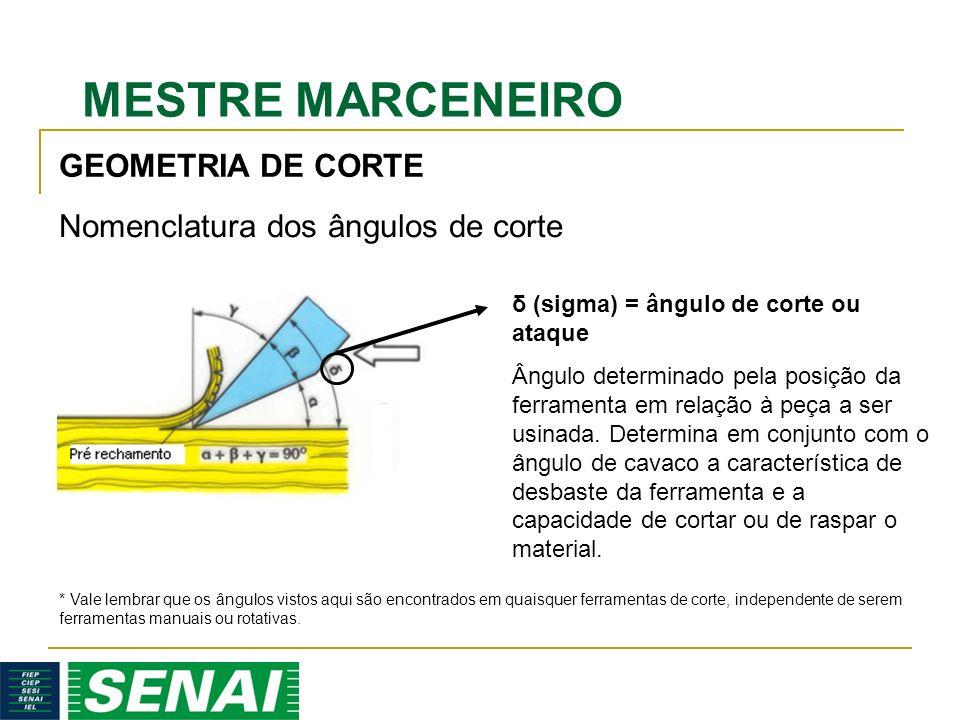 MESTRE MARCENEIRO GEOMETRIA DE CORTE Nomenclatura dos ângulos de corte δ (sigma) = ângulo de corte ou ataque Ângulo determinado pela posição da ferram