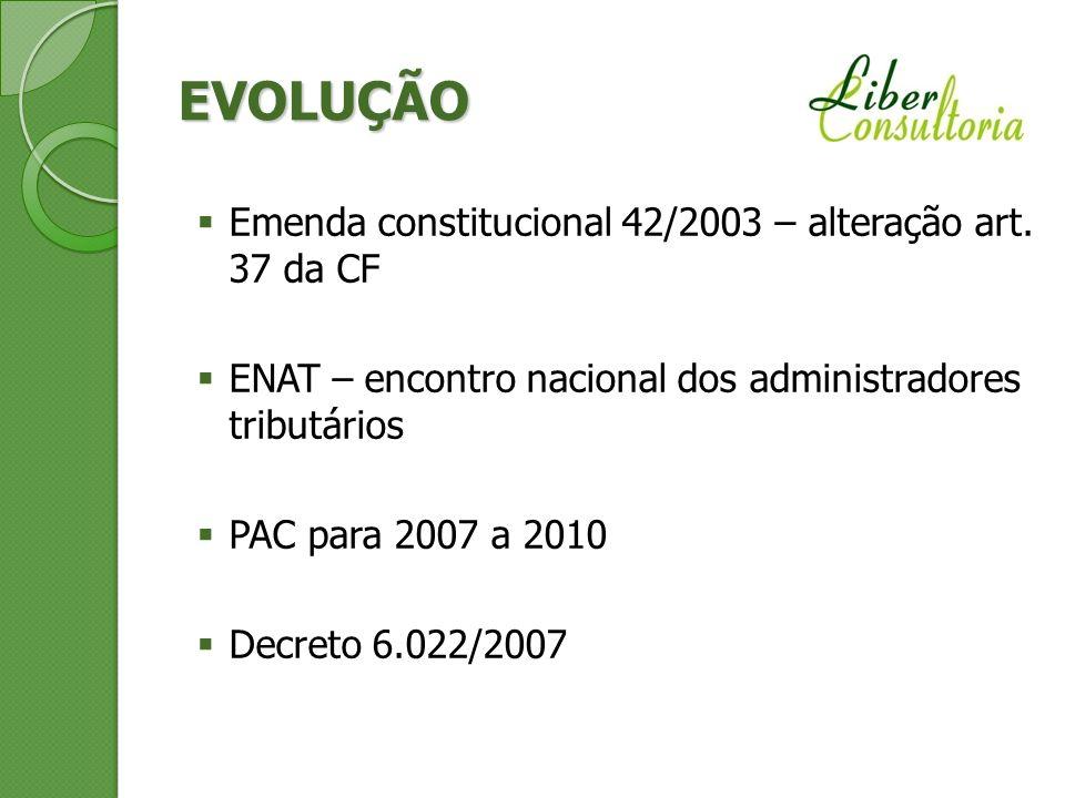 EVOLUÇÃO Emenda constitucional 42/2003 – alteração art. 37 da CF ENAT – encontro nacional dos administradores tributários PAC para 2007 a 2010 Decreto