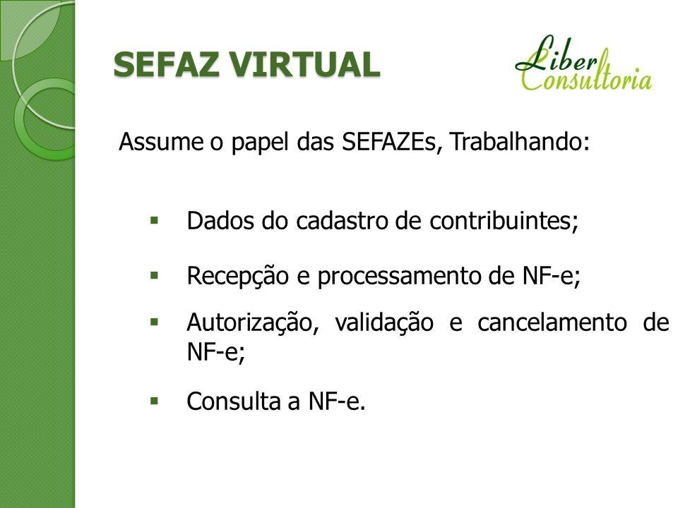 SEFAZ VIRTUAL Assume o papel das SEFAZEs, Trabalhando: Dados do cadastro de contribuintes; Recepção e processamento de NF-e; Autorização, validação e