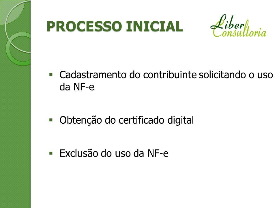 PROCESSO INICIAL Cadastramento do contribuinte solicitando o uso da NF-e Obtenção do certificado digital Exclusão do uso da NF-e