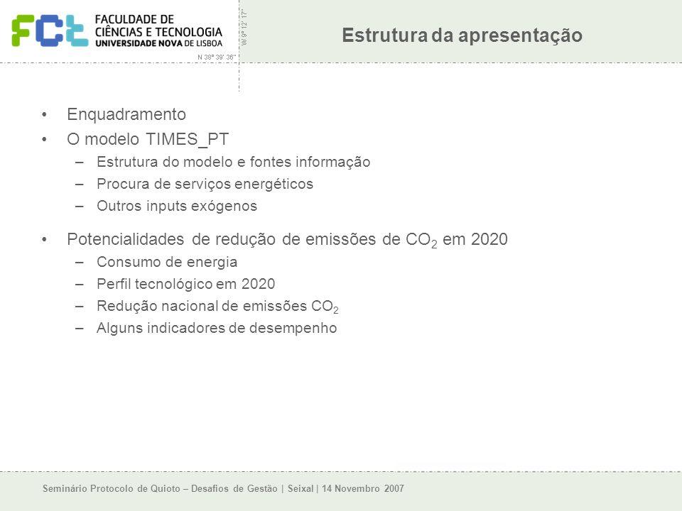 Seminário Protocolo de Quioto – Desafios de Gestão | Seixal | 14 Novembro 2007 Potencialidades de redução de emissões Redução da procura de serviços de energia – menor utilização de equipamentos –em resposta aos preços elevados de energia final –devido à adopção de comportamentos mais sustentáveis Substituição de combustíveis Utilização de tecnologias mais eficientes Aumento dos custos totais do sistema com aumento necessidade redução (acréscimo face ao cenário +30% emissões CO2 de 1990) +20%+10%0%-10%-20%-30% M3929861898337656199820 %0.050.130.250.450.751.31