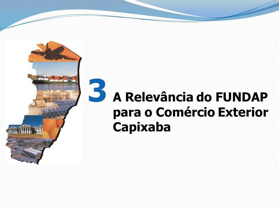 A Relevância do FUNDAP para o Comércio Exterior Capixaba 3