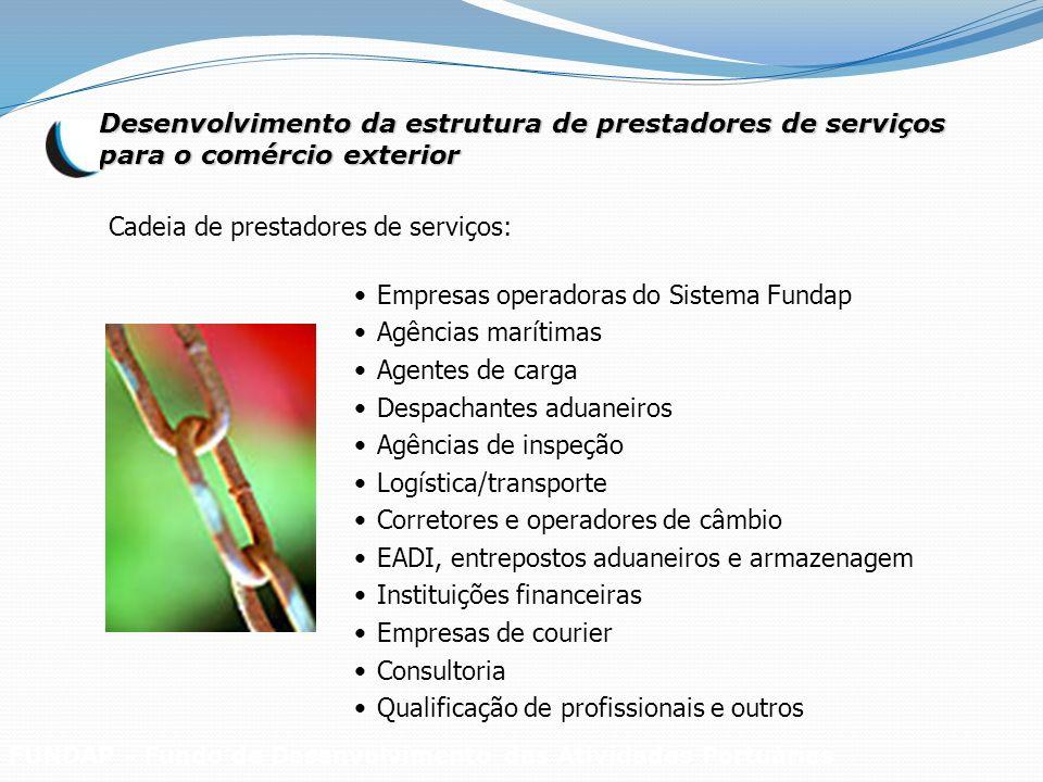 Cadeia de prestadores de serviços: Empresas operadoras do Sistema Fundap Agências marítimas Agentes de carga Despachantes aduaneiros Agências de inspe
