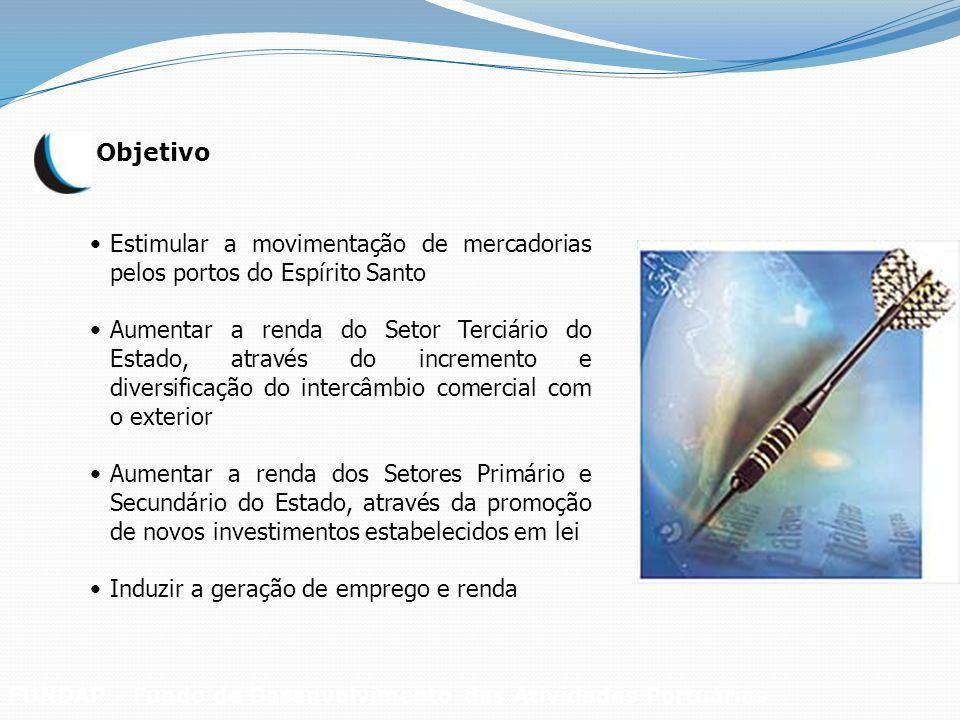 Estimular a movimentação de mercadorias pelos portos do Espírito Santo Aumentar a renda do Setor Terciário do Estado, através do incremento e diversif