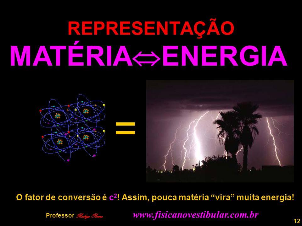 12 REPRESENTAÇÃO = MATÉRIA ENERGIA O fator de conversão é c 2 .