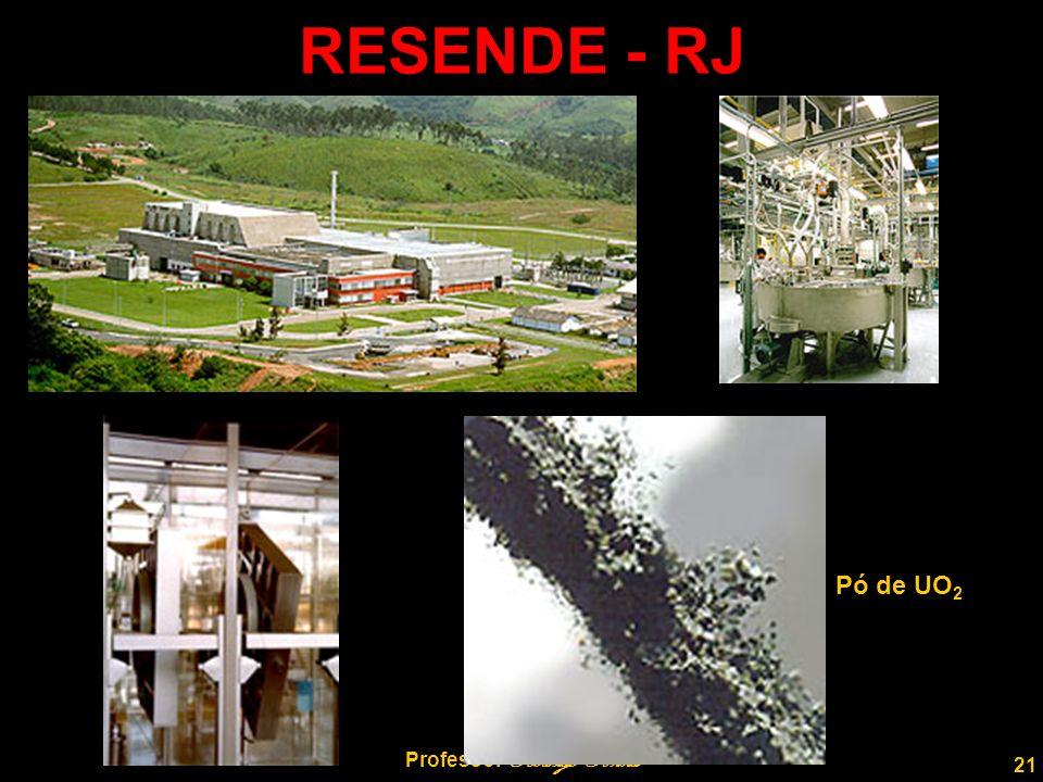 21 Professor Rodrigo Penna RESENDE - RJ Pó de UO 2