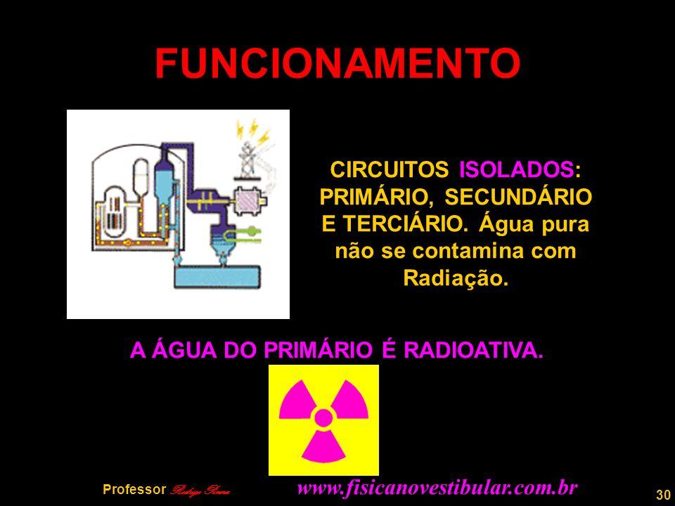 30 FUNCIONAMENTO CIRCUITOS ISOLADOS: PRIMÁRIO, SECUNDÁRIO E TERCIÁRIO.