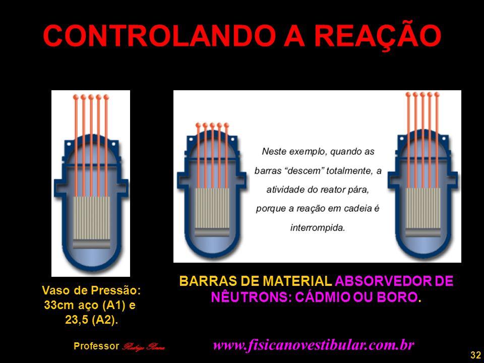 32 CONTROLANDO A REAÇÃO Vaso de Pressão: 33cm aço (A1) e 23,5 (A2).