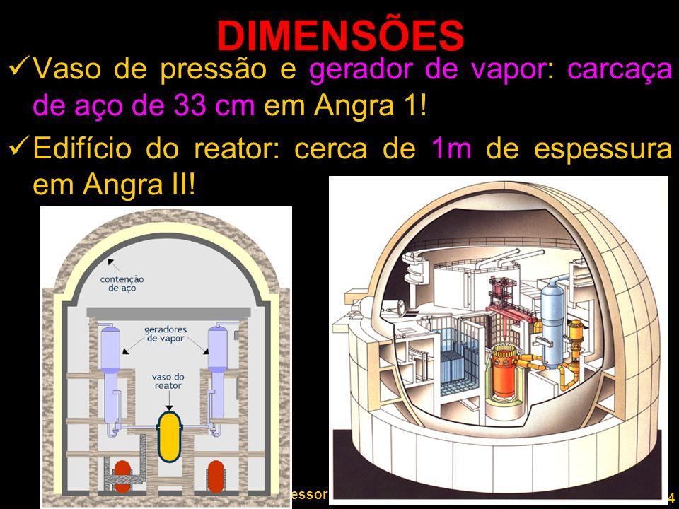 34 Professor Rodrigo Penna DIMENSÕES Vaso de pressão e gerador de vapor: carcaça de aço de 33 cm em Angra 1.