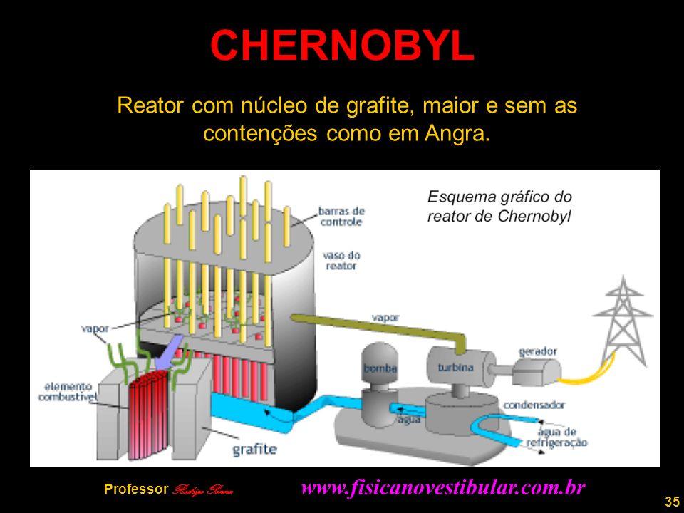35 CHERNOBYL Reator com núcleo de grafite, maior e sem as contenções como em Angra.