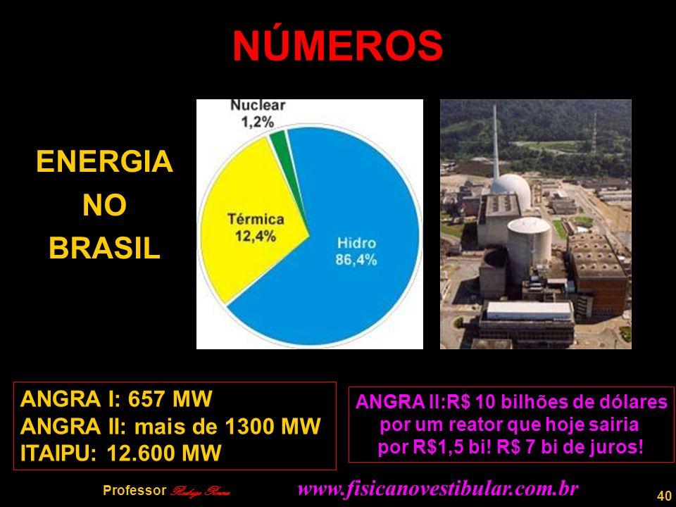 40 NÚMEROS ENERGIA NO BRASIL ANGRA I: 657 MW ANGRA II: mais de 1300 MW ITAIPU: 12.600 MW ANGRA II:R$ 10 bilhões de dólares por um reator que hoje sairia por R$1,5 bi.