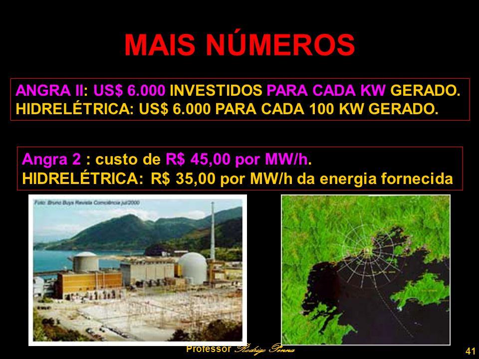 41 Professor Rodrigo Penna MAIS NÚMEROS ANGRA II: US$ 6.000 INVESTIDOS PARA CADA KW GERADO.
