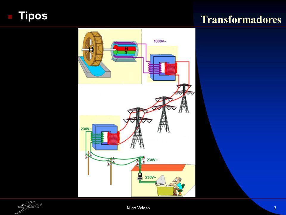 Nuno Veloso3 Tipos Transformadores