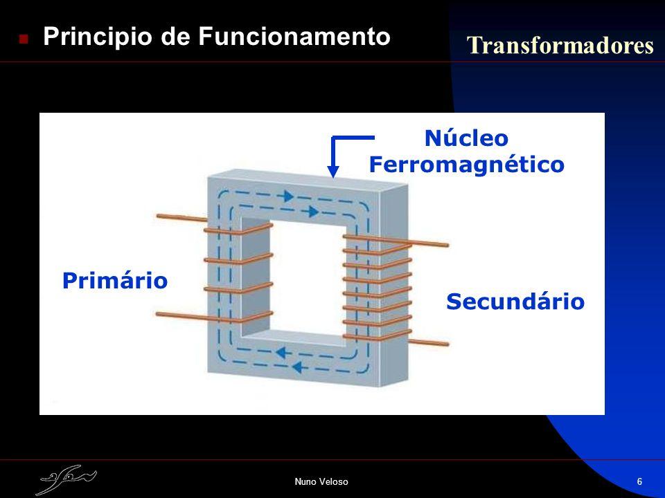 Nuno Veloso6 Núcleo Ferromagnético Secundário Primário Transformadores Principio de Funcionamento