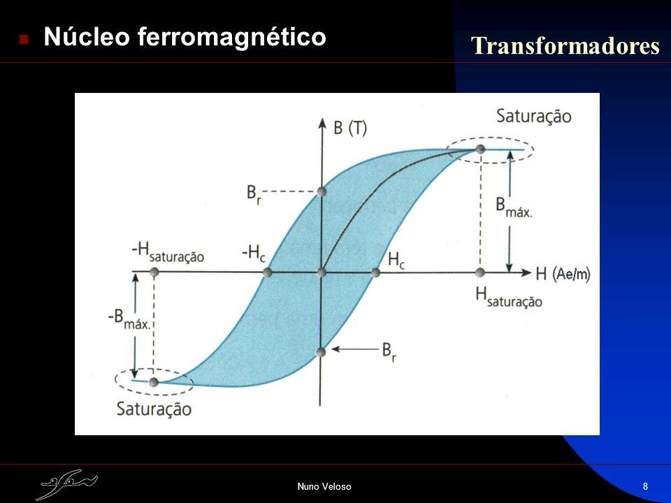 Nuno Veloso8 Transformadores Núcleo ferromagnético
