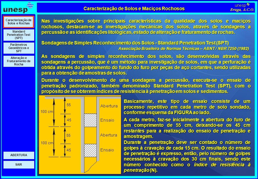 SAIR Parâmetros Geoelétricos e SPT Standard Penetration Test (SPT) Caracterização de Solos e Rochas Alteração e Fraturamento de Rocha ABERTURA Caracte