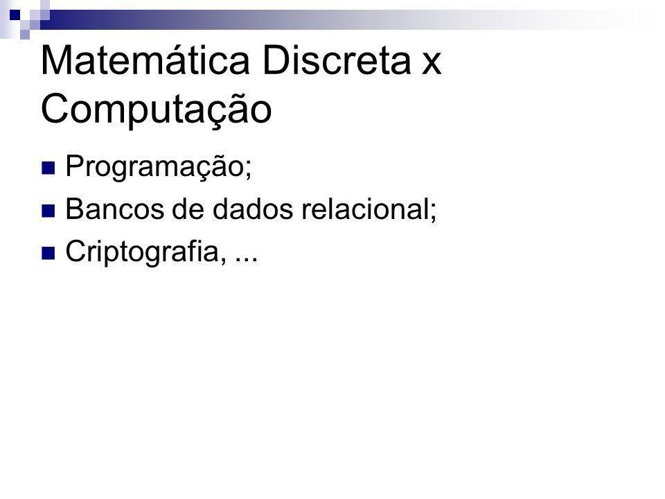 Matemática Discreta x Computação Programação; Bancos de dados relacional; Criptografia,...