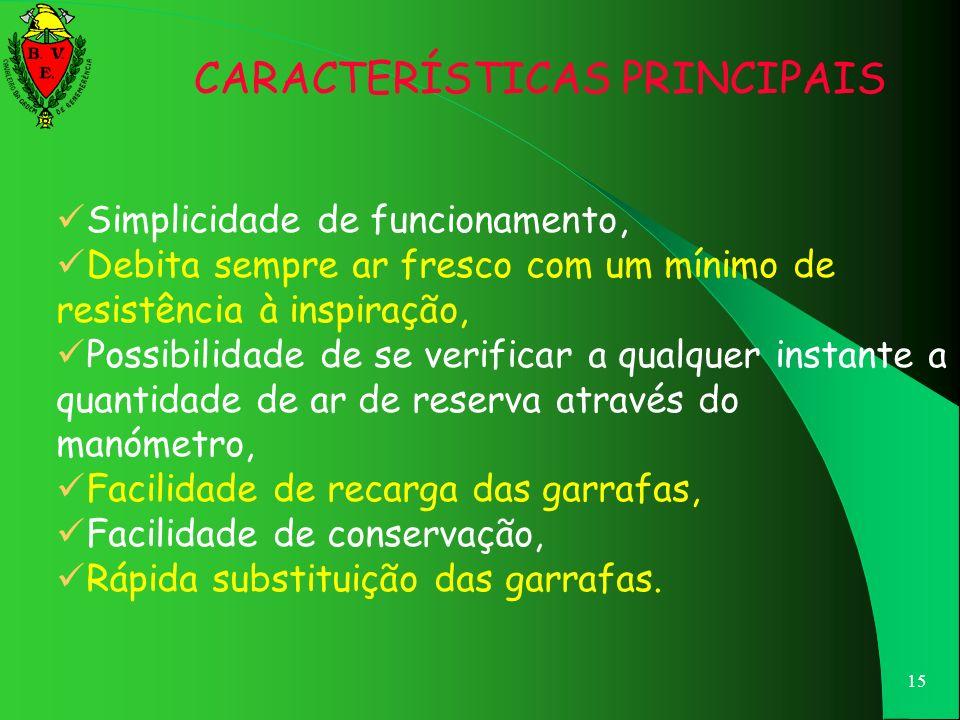 14 APARELHO RESPIRATÓRIO ISOLANTE DE CIRCUITO ABERTO São concebidos para permitir ao utilizador respirar, por chamada (inspiração), o ar proveniente d