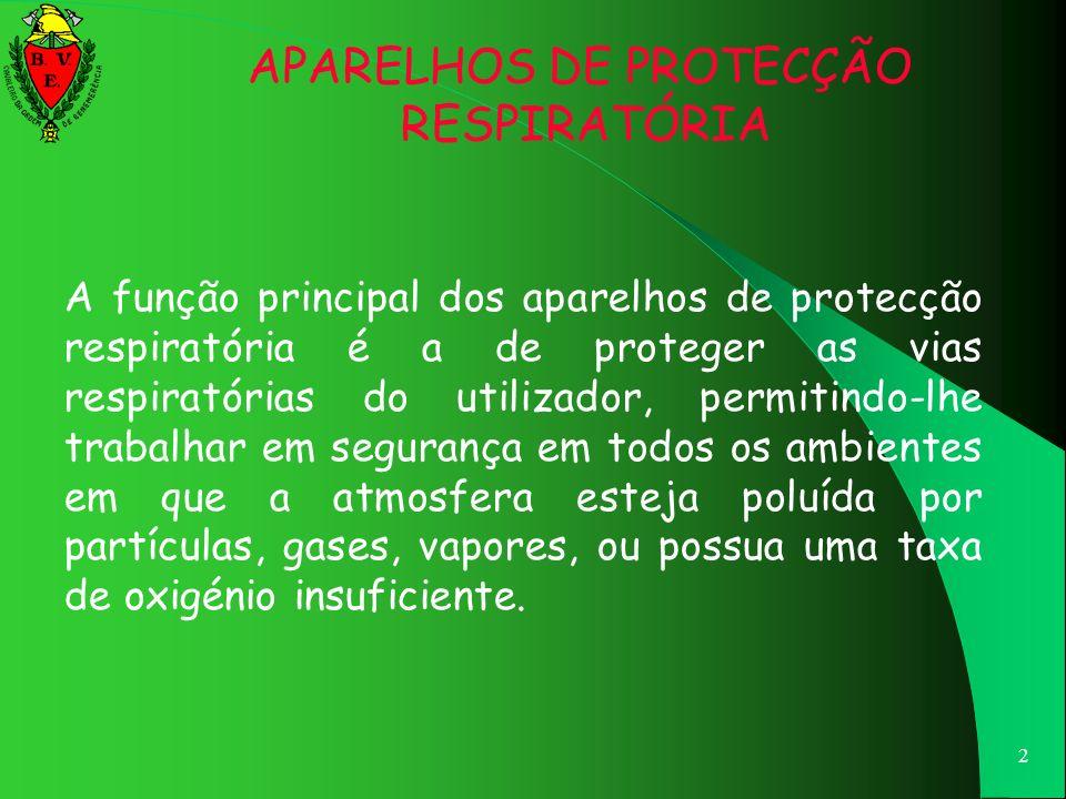 12 APARELHO RESPIRATÓRIO ISOLANTE DE CIRCUITO FECHADO PEÇA FACIAL TUBO DE EXPIRAÇÃO CARTUCHOREGENERADOR (FLOCOS DE HIDRÓXIDO DE SÓDIO) SÓDIO)CARTUCHOREGENERADOR (FLOCOS DE HIDRÓXIDO DE SÓDIO) SÓDIO) SACO DE RESPIRAÇÃO TUBO DE INSPIRAÇÃO UNIDADE DIGITAL DE ALARME DE ALARME UNIDADE DIGITAL DE ALARME DE ALARME REFRIGERADORREFRIGERADOR GARRAFA DE OXIGÉNIO