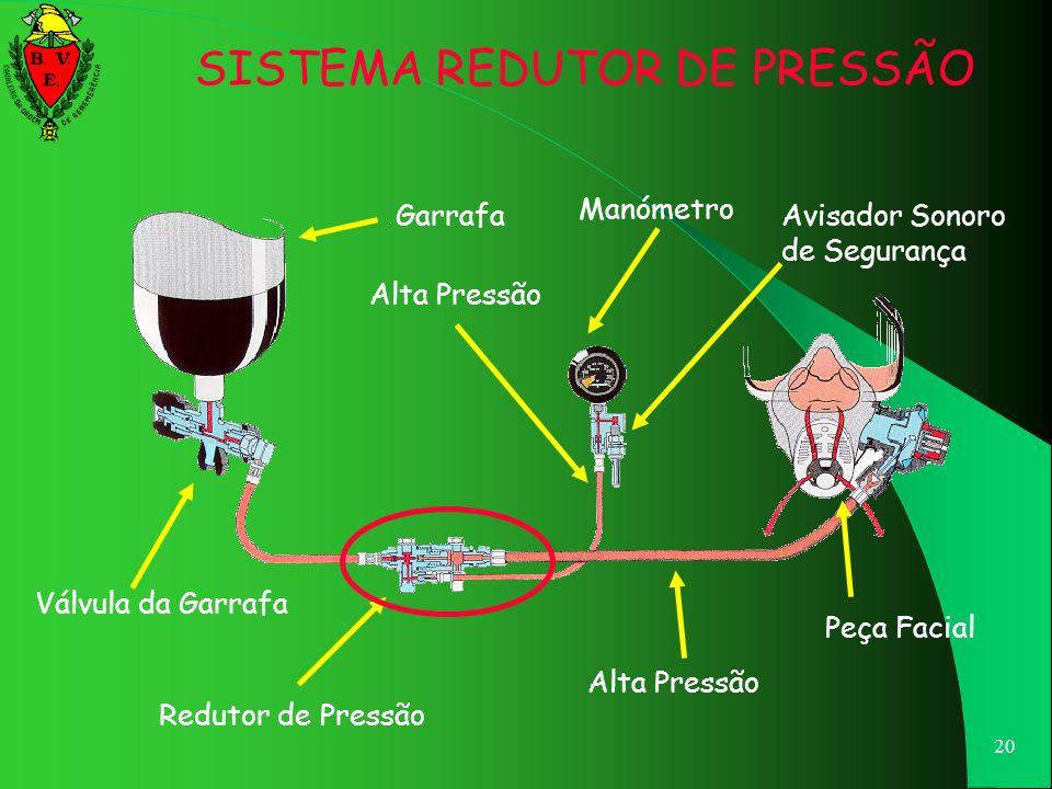 19 SISTEMA REDUTOR DE PRESSÃO o Destina-se a reduzir para 7 +-0,5 bar a pressão do ar fornecido pelas garrafas, qualquer que seja a sua pressão no int