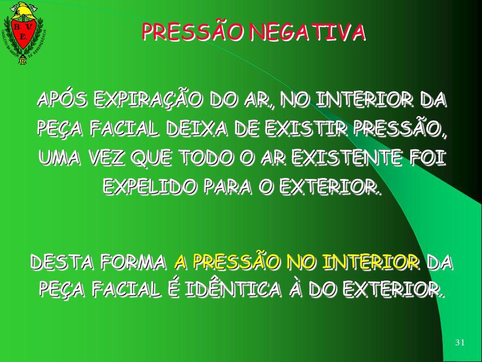 30 A PRESSÃO DO AR NO INTERIOR DA PEÇA FACIAL PODE SER: NEGATIVA NEGATIVA POSITIVA AUTOMÁTICA POSITIVA AUTOMÁTICA NEGATIVA/POSITIVA MANUAL NEGATIVA/PO