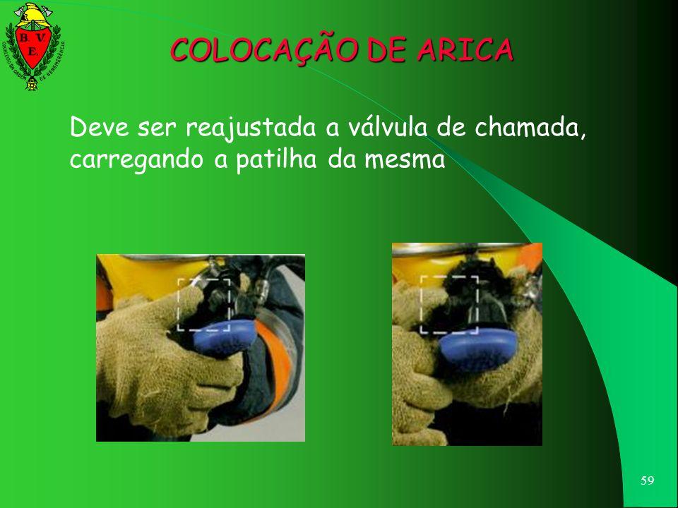 58 Antes de entrar numa atmosfera contaminada ou carente de oxigénio, o utilizador do ARICA tem de certificar-se se o mesmo está operacional, devendo