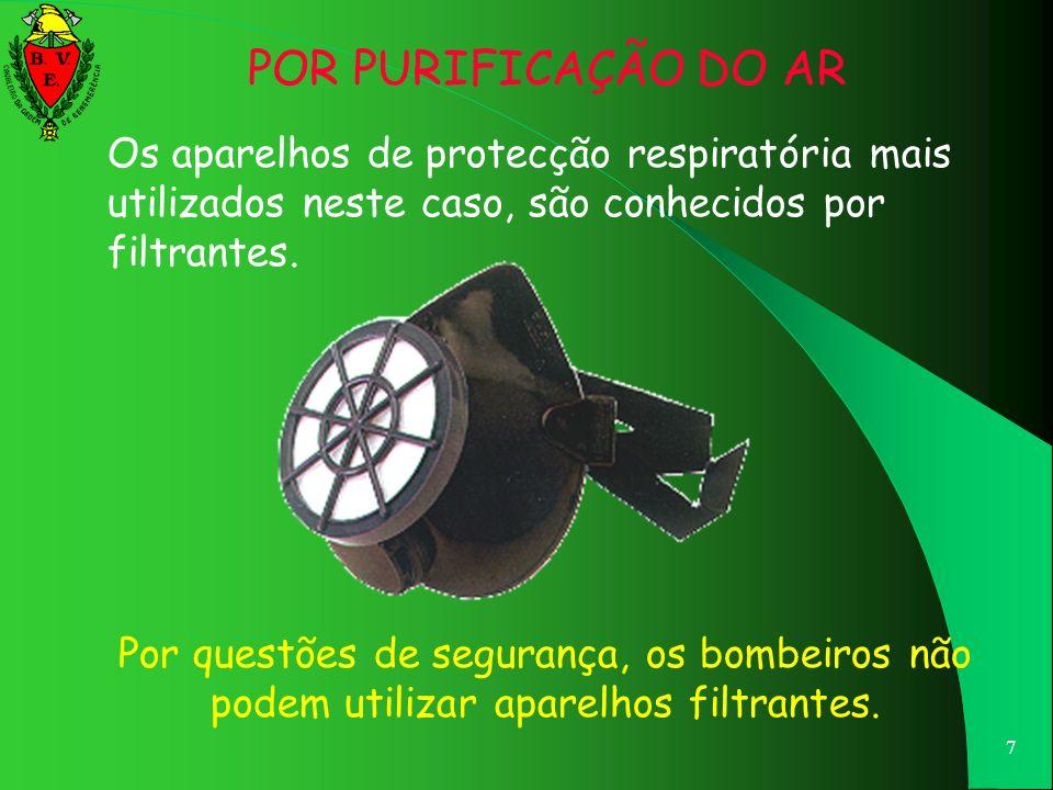 7 POR PURIFICAÇÃO DO AR Os aparelhos de protecção respiratória mais utilizados neste caso, são conhecidos por filtrantes.