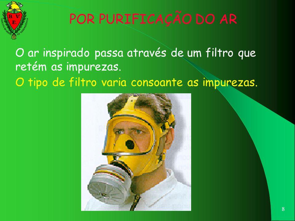 7 POR PURIFICAÇÃO DO AR Os aparelhos de protecção respiratória mais utilizados neste caso, são conhecidos por filtrantes. Por questões de segurança, o