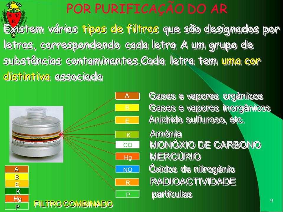 19 SISTEMA REDUTOR DE PRESSÃO o Destina-se a reduzir para 7 +-0,5 bar a pressão do ar fornecido pelas garrafas, qualquer que seja a sua pressão no interior.