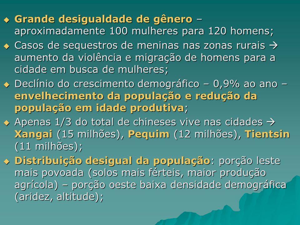 Grande desigualdade de gênero – aproximadamente 100 mulheres para 120 homens; Grande desigualdade de gênero – aproximadamente 100 mulheres para 120 ho