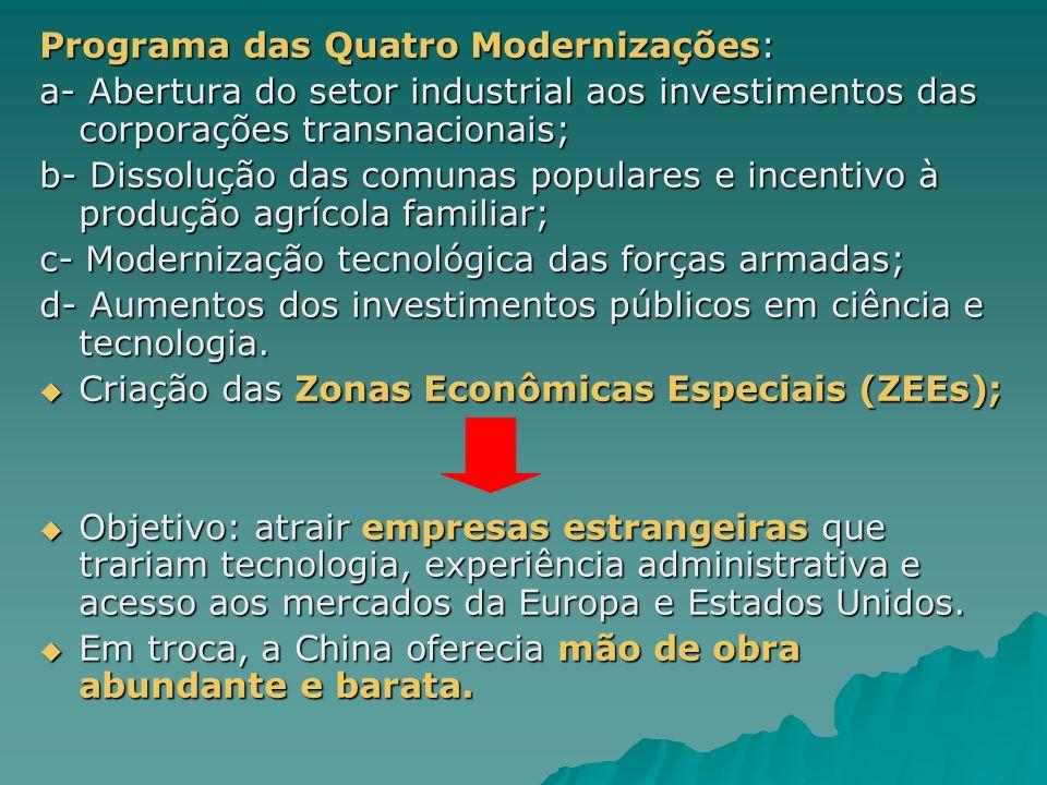 Programa das Quatro Modernizações: a- Abertura do setor industrial aos investimentos das corporações transnacionais; b- Dissolução das comunas popular