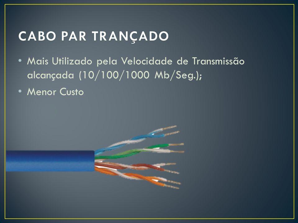 Mais Utilizado pela Velocidade de Transmissão alcançada (10/100/1000 Mb/Seg.); Menor Custo