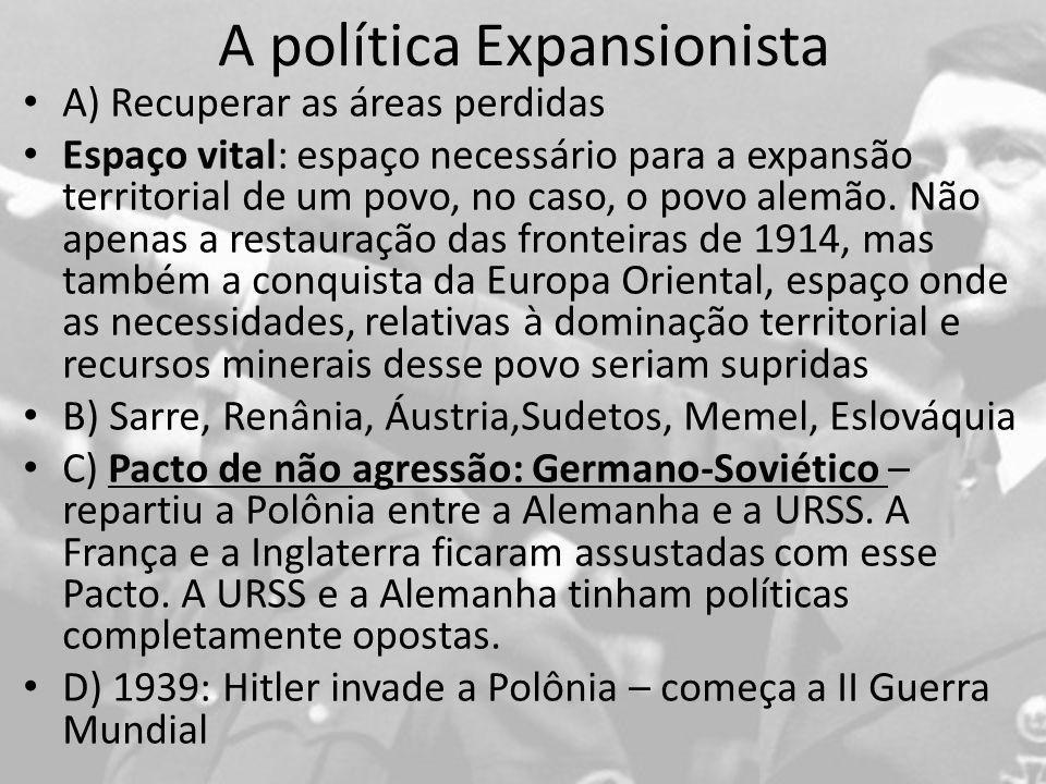 A política Expansionista A) Recuperar as áreas perdidas Espaço vital: espaço necessário para a expansão territorial de um povo, no caso, o povo alemão.
