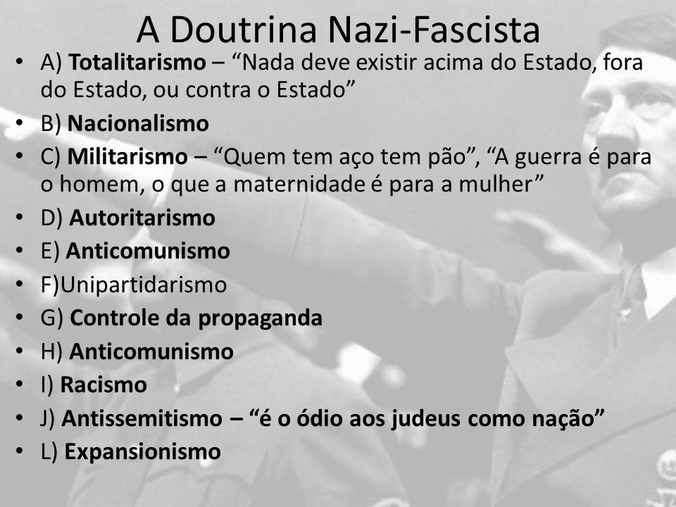 A Doutrina Nazi-Fascista A) Totalitarismo – Nada deve existir acima do Estado, fora do Estado, ou contra o Estado B) Nacionalismo C) Militarismo – Quem tem aço tem pão, A guerra é para o homem, o que a maternidade é para a mulher D) Autoritarismo E) Anticomunismo F)Unipartidarismo G) Controle da propaganda H) Anticomunismo I) Racismo J) Antissemitismo – é o ódio aos judeus como nação L) Expansionismo
