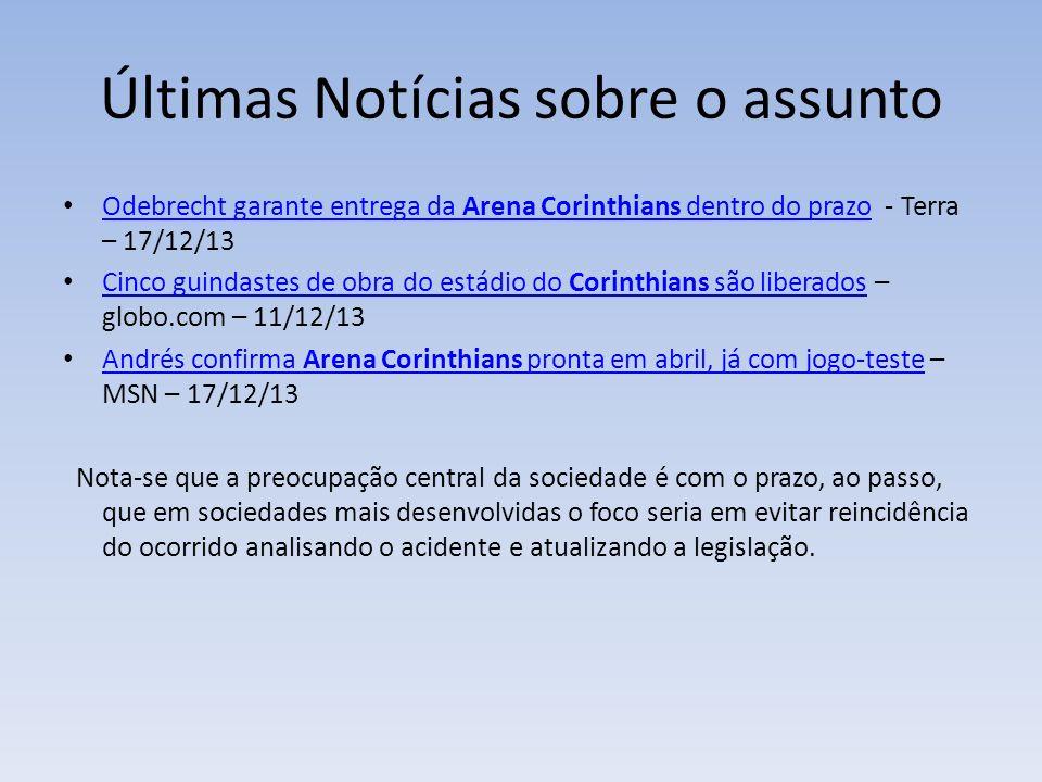 Últimas Notícias sobre o assunto Odebrecht garante entrega da Arena Corinthians dentro do prazo - Terra – 17/12/13 Odebrecht garante entrega da Arena