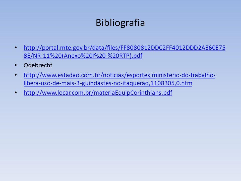 Bibliografia http://portal.mte.gov.br/data/files/FF8080812DDC2FF4012DDD2A360E75 8E/NR-11%20(Anexo%20I%20-%20RTP).pdf http://portal.mte.gov.br/data/fil