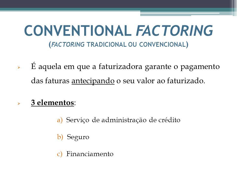 CONVENTIONAL FACTORING ( FACTORING TRADICIONAL OU CONVENCIONAL ) É aquela em que a faturizadora garante o pagamento das faturas antecipando o seu valo
