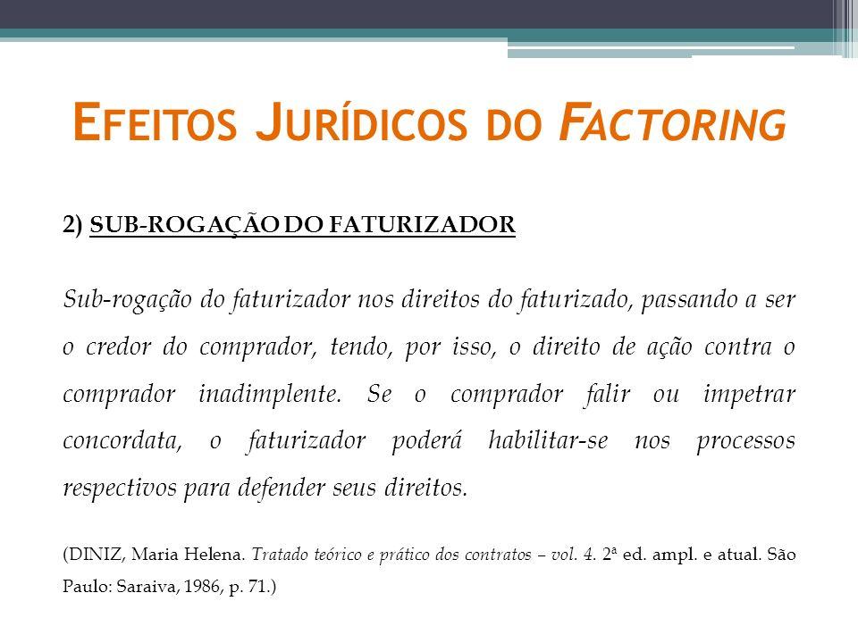 E FEITOS J URÍDICOS DO F ACTORING 2) SUB-ROGAÇÃO DO FATURIZADOR Sub-rogação do faturizador nos direitos do faturizado, passando a ser o credor do comp
