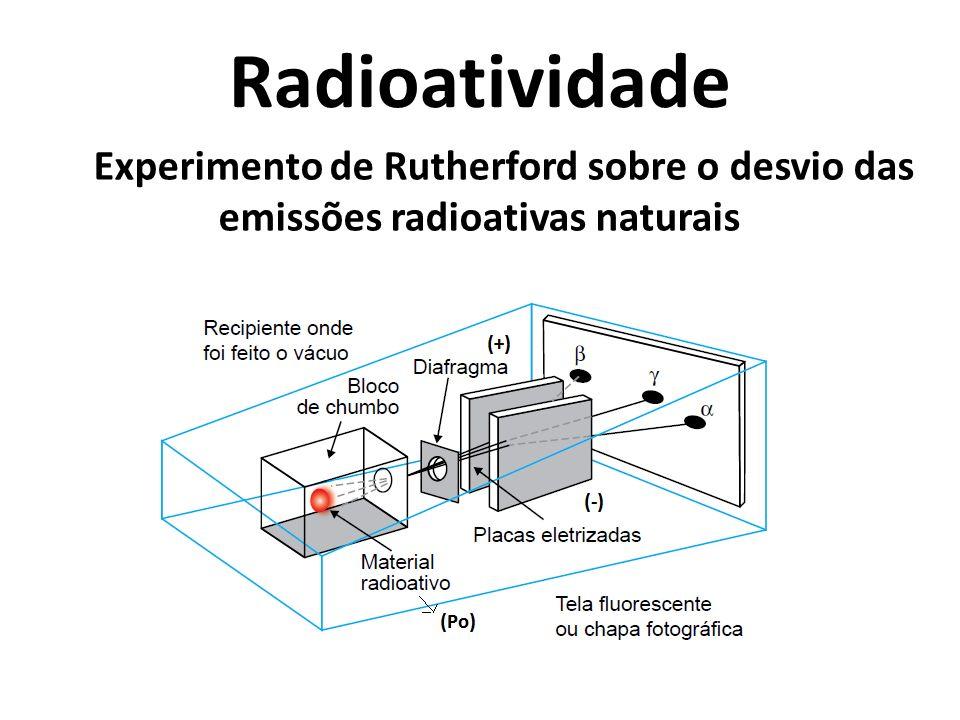 Radioatividade F issão Núcleo é bombardeado com uma partícula acelerada e este se quebra em núcleos menores, mais estáveis, liberando energia.